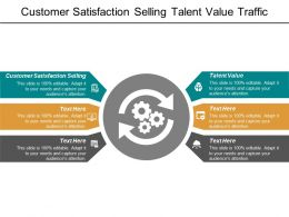 Customer Satisfaction Selling Talent Value Traffic Conversion Optimization Cpb
