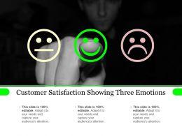 customer_satisfaction_showing_three_emotions_Slide01