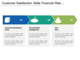 Customer Satisfaction Skills Financial Risk Management Business Intelligence Cpb