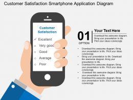 Customer Satisfaction Smartphone Application Diagram Flat Powerpoint Design