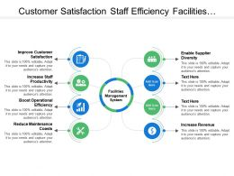 Customer Satisfaction Staff Efficiency Facilities Management With Icons