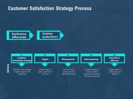 Customer Satisfaction Strategy Process And Regional Ppt Powerpoint Presentation Model Example