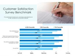 Customer Satisfaction Survey Benchmark