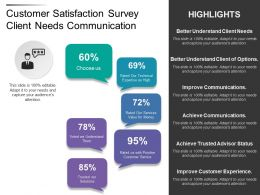 Customer Satisfaction Survey Client Needs Communication