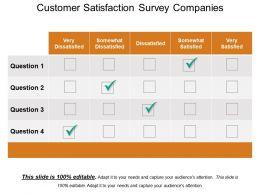 Customer Satisfaction Survey Companies Ppt Slide Design