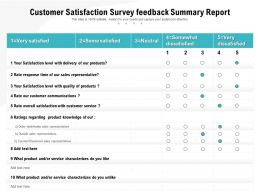Customer Satisfaction Survey Feedback Summary Report
