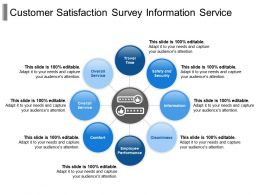 Customer Satisfaction Survey Information Service