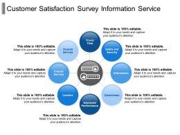 customer_satisfaction_survey_information_service_Slide01