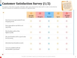 Customer Satisfaction Survey N439 Powerpoint Presentation Display
