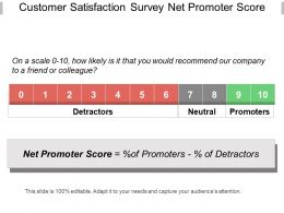 Customer Satisfaction Survey Net Promoter Score Ppt Slides