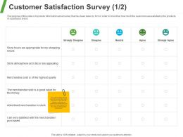 Customer Satisfaction Survey Neutral Ppt Powerpoint Presentation Ideas Information