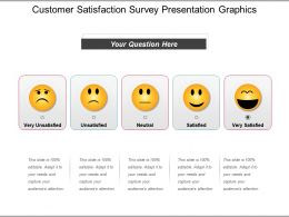 Customer Satisfaction Survey Presentation Graphics