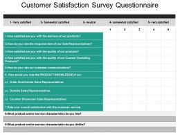 Customer Satisfaction Survey Questionnaire Presentation Deck