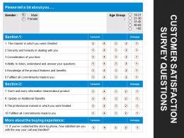 Customer Satisfaction Survey Questions Presentation Design
