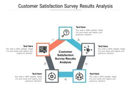 Customer Satisfaction Survey Results Analysis Ppt Powerpoint Presentation File Structure Cpb