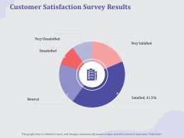 Customer Satisfaction Survey Results Graph Ppt Powerpoint Presentation Icon Templates