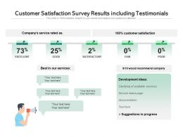 Customer Satisfaction Survey Results Including Testimonials