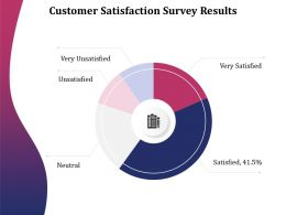 Customer Satisfaction Survey Results Ppt Background Designs