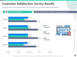 Customer Satisfaction Survey Results Quality Control Engineering Ppt Powerpoint Gallery Show