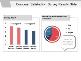Customer Satisfaction Survey Results Slide PowerPoint Slide Introduction