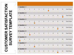 Customer Satisfaction Survey Template Presentation Examples
