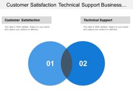 Customer Satisfaction Technical Support Business Development Opportunity Management