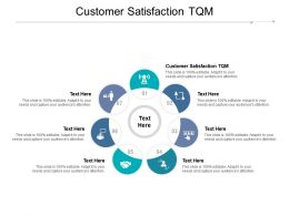 Customer Satisfaction Tqm Ppt Powerpoint Presentation Portfolio Deck Cpb