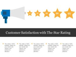 Customer Satisfaction With The Star Rating