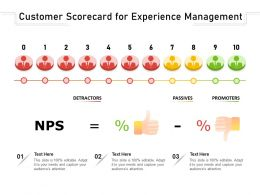 Customer Scorecard For Experience Management