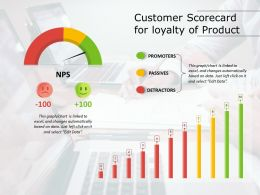 Customer Scorecard For Loyalty Of Product