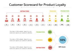 Customer Scorecard For Product Loyalty