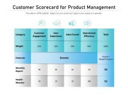 Customer Scorecard For Product Management