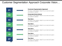 Customer Segmentation Approach Corporate Vision Values Customer Retention Cpb