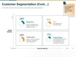Customer Segmentation Cont Ppt Powerpoint Presentation Model Gridlines