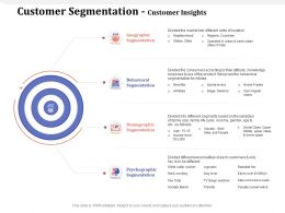 Customer Segmentation Customer Insights For Adidas Ppt Powerpoint Presentation Show Format Ideas