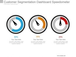 Customer Segmentation Dashboard Speedometer Powerpoint Slide
