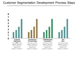 Customer Segmentation Development Process Steps Crm Marketing Automation Cpb