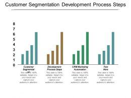 Customer Segmentation Development Process Steps Crm Marketing Automation Cpb