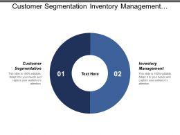 Customer Segmentation Inventory Management Inventory Management Organizational Development