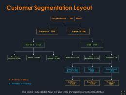 Customer Segmentation Layout Ppt Summary Designs Download