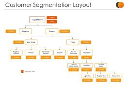 Customer Segmentation Layout Presentation Portfolio