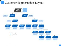Customer Segmentation Layout Presentation Visual Aids