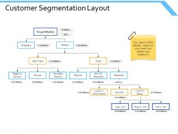 Customer Segmentation Layout Target Market Ppt Powerpoint Presentation Show Slides