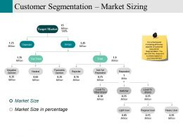 Customer Segmentation Market Sizing Powerpoint Slides Design