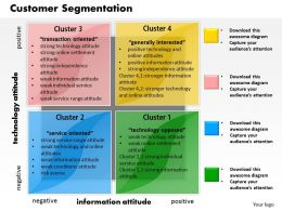Customer Segmentation Powerpoint Presentation Slide Template