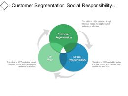 Customer Segmentation Social Responsibility Industrial Marketing Definition Organizational Strategies Cpb