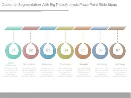 Customer Segmentation With Big Data Analysis Powerpoint Slide Ideas