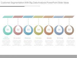 Customer Segmentation With Big Data Analysis Powerpoint Slide Ideas