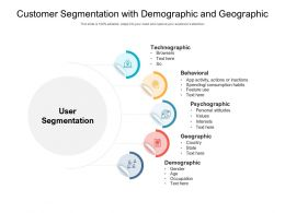 Customer Segmentation With Demographic And Geographic