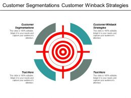 Customer Segmentations Customer Winback Strategies Employee Feedback Survey Cpb